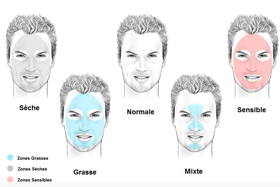 astuce peau grasse